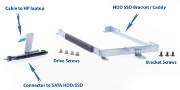 hardware kit and SATA ribbon cable for HP Envy 17 and M7